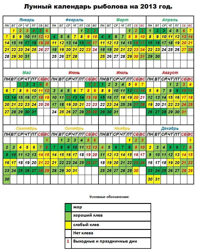 календарь рыболова в могилеве